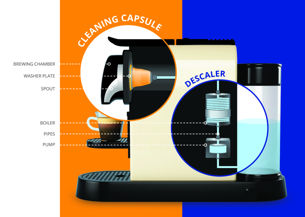 difference between cleaning and descaling your nespresso coffee machine